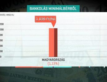 Nálunk a legdrágább a bankolás, de új korszak közeleg